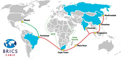 BRICS Cable.jpg
