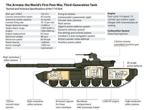 Armata, tank, parade